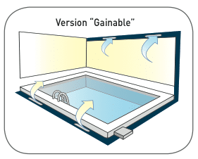 Schéma version « gainable »